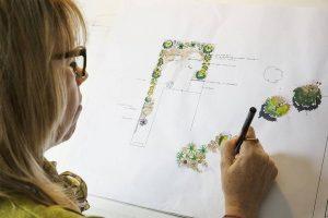 Logiciel pour plan d'aménagement d'un jardin